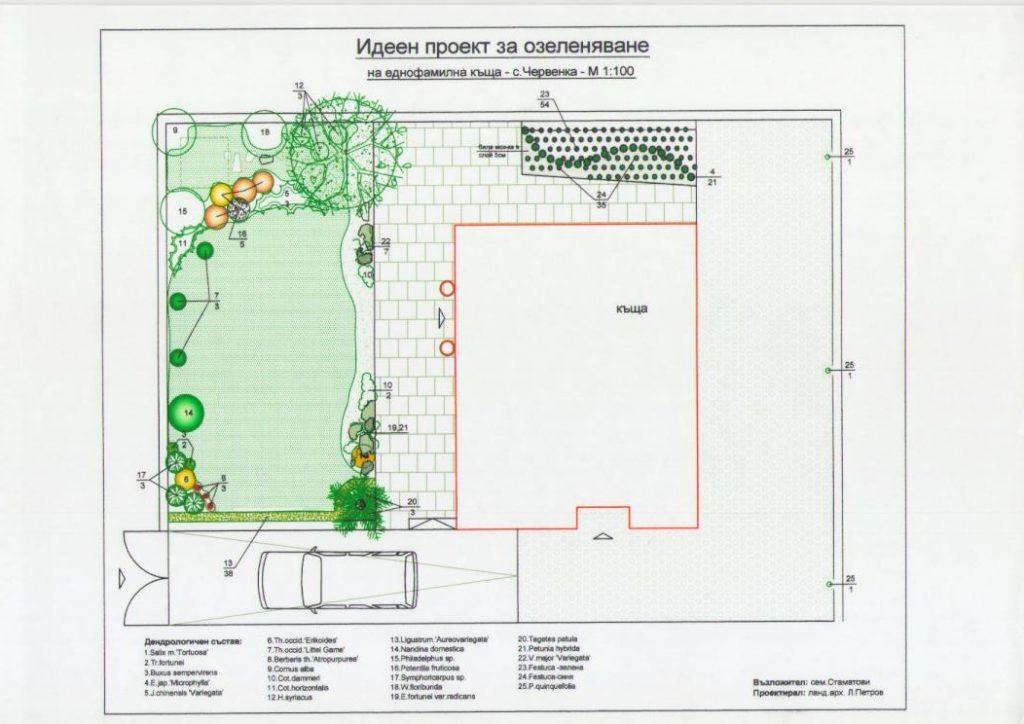 проект за озеленяване