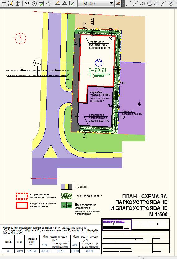 План-Схема Ландшафтна Архитектура