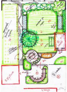 Проект Частен двор