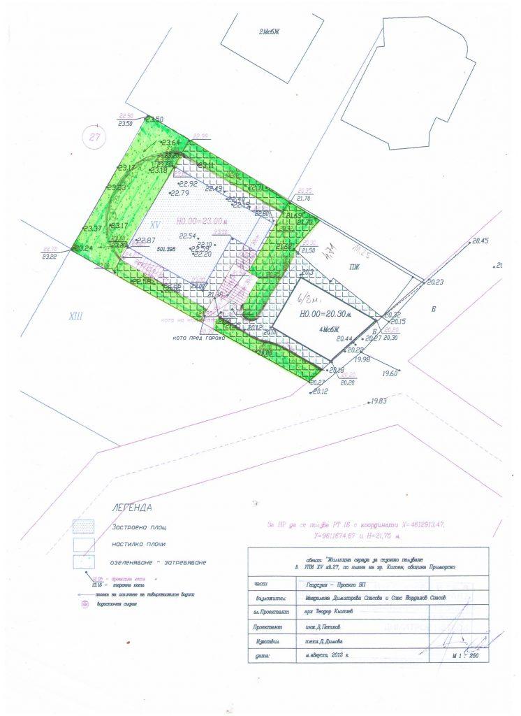 Предложение-зелени площи